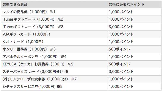 スクリーンショット 2015-04-13 0.42.44