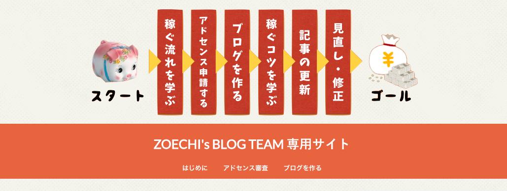 zoechi_s_blog_team_%e5%b0%82%e7%94%a8%e3%82%b5%e3%82%a4%e3%83%88