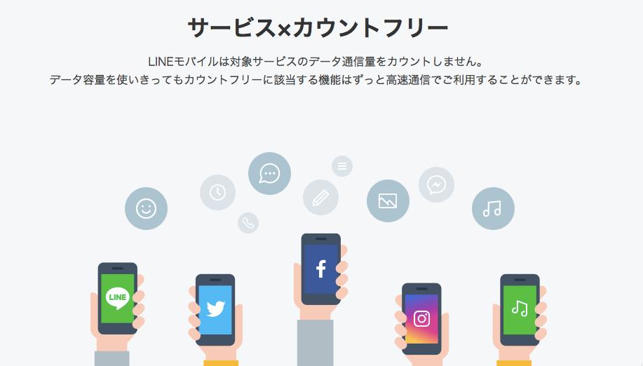 Cursor_と_プラン一覧|スマートフォン・料金|LINEモバイル
